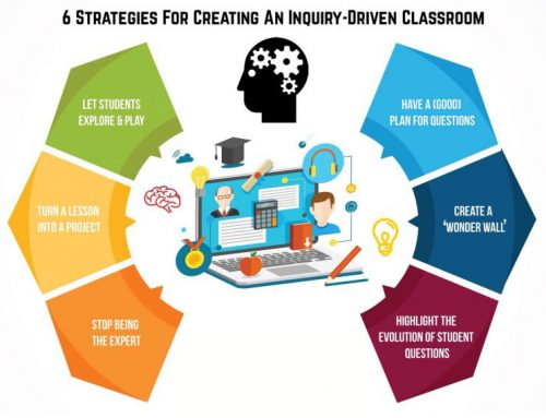 6 Strategies For Creating An Inquiry-Driven Classroom