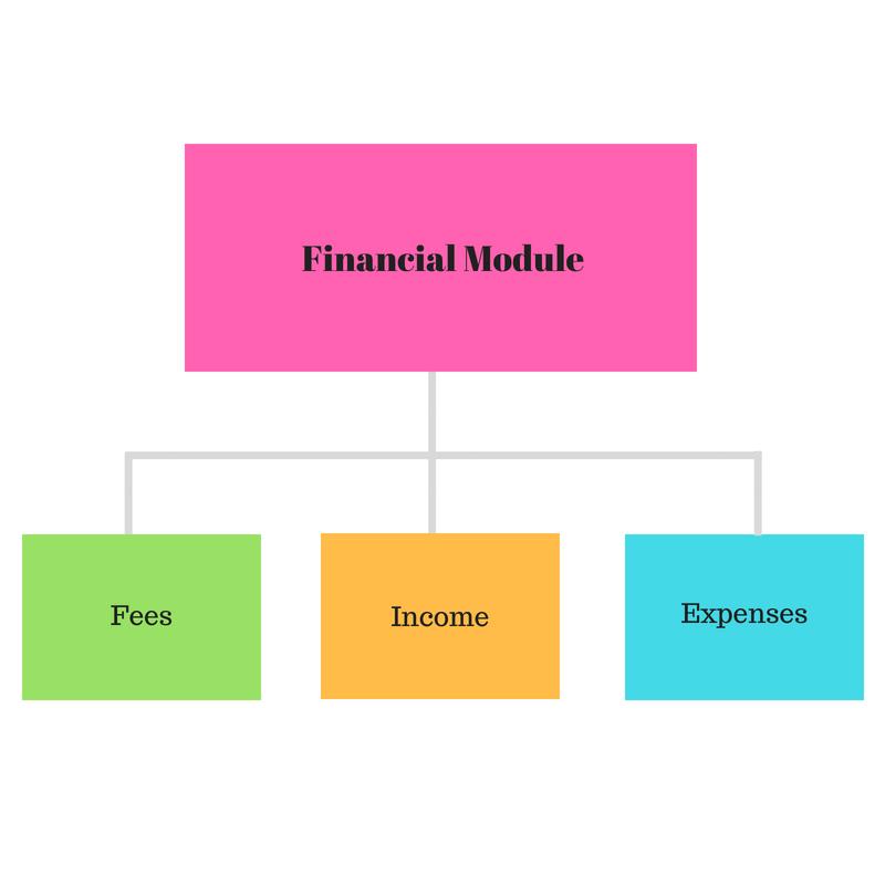 School Software Financial Module