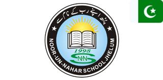 Jhelum Pakistan